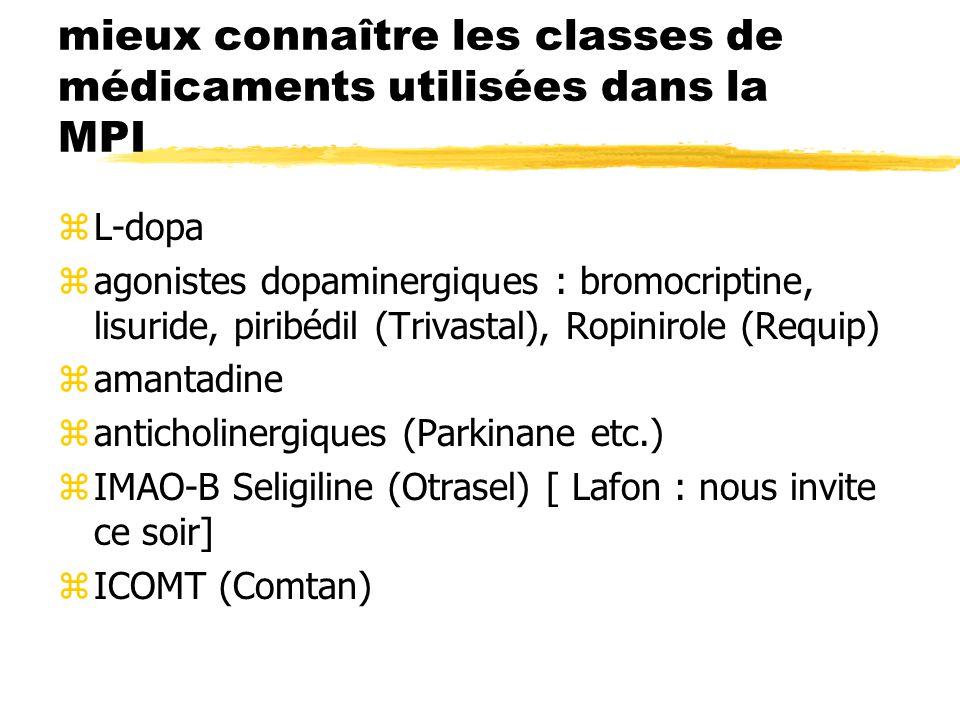 mieux connaître les classes de médicaments utilisées dans la MPI zL-dopa zagonistes dopaminergiques : bromocriptine, lisuride, piribédil (Trivastal),