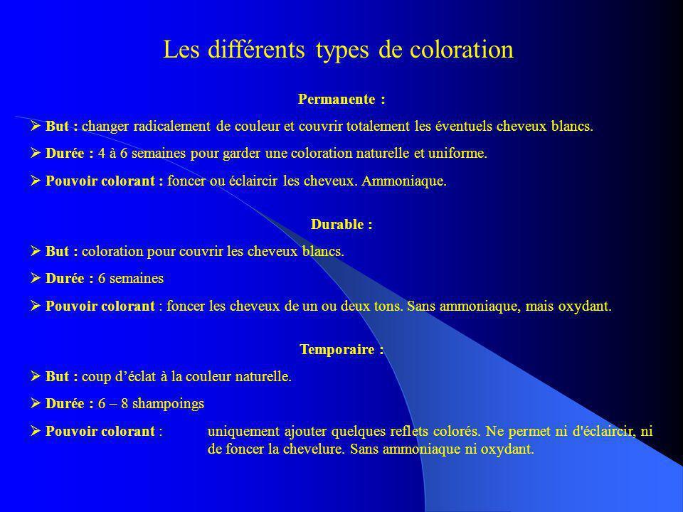 Les différents types de coloration Permanente : But : changer radicalement de couleur et couvrir totalement les éventuels cheveux blancs. Durée : 4 à