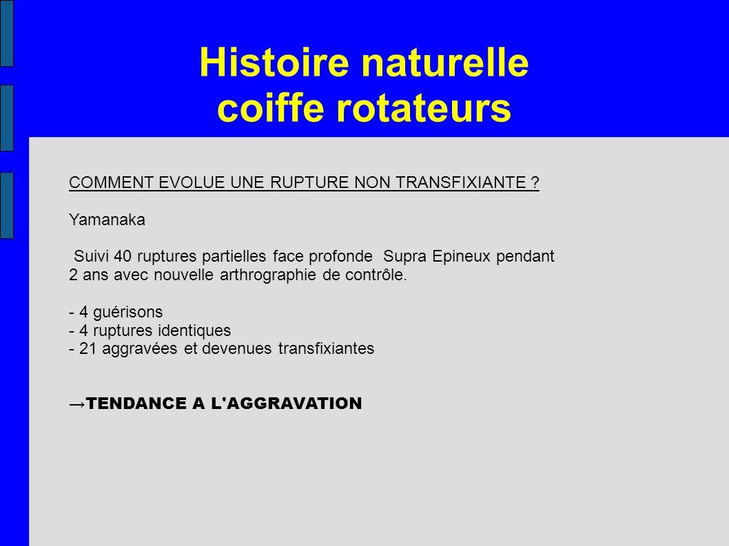 Histoire naturelle coiffe rotateurs COMMENT EVOLUE UNE RUPTURE NON TRANSFIXIANTE ? Yamanaka Suivi 40 ruptures partielles face profonde Supra Epineux p