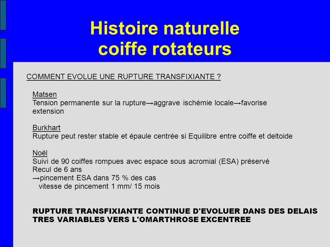 Histoire naturelle coiffe rotateurs COMMENT EVOLUE UNE RUPTURE TRANSFIXIANTE ? Matsen Tension permanente sur la ruptureaggrave ischémie localefavorise