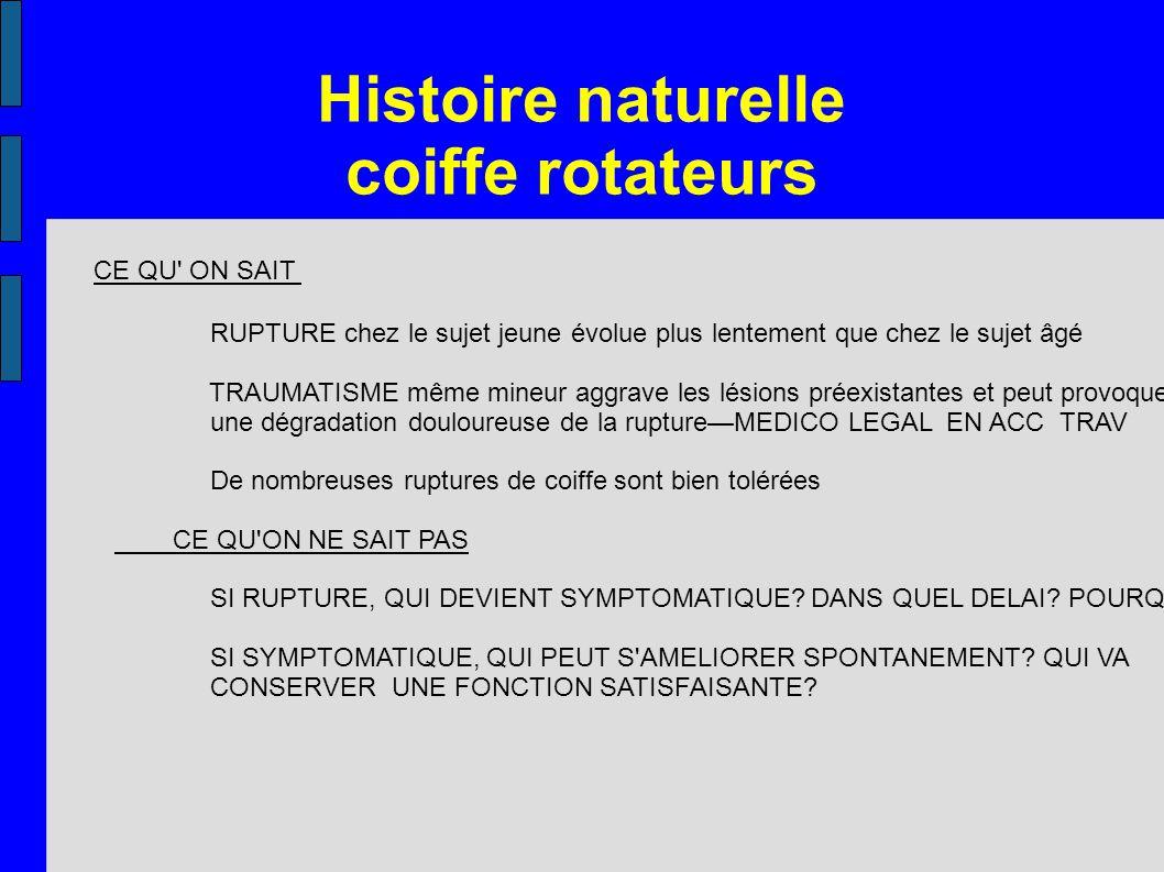 Histoire naturelle coiffe rotateurs CE QU' ON SAIT RUPTURE chez le sujet jeune évolue plus lentement que chez le sujet âgé TRAUMATISME même mineur agg