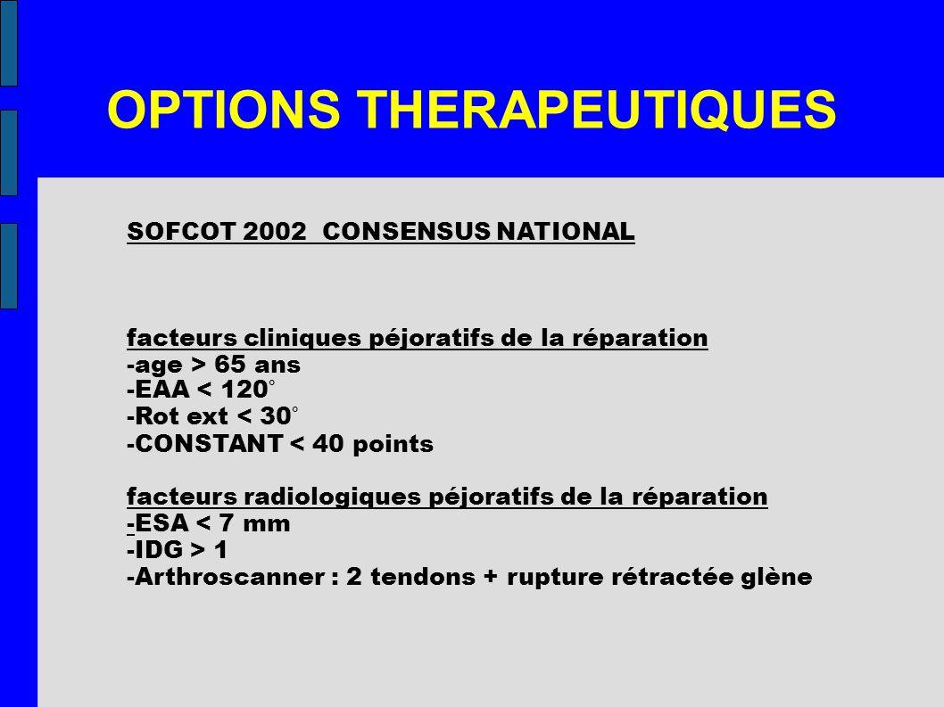 OPTIONS THERAPEUTIQUES SOFCOT 2002 CONSENSUS NATIONAL facteurs cliniques péjoratifs de la réparation -age > 65 ans -EAA < 120° -Rot ext < 30° -CONSTAN