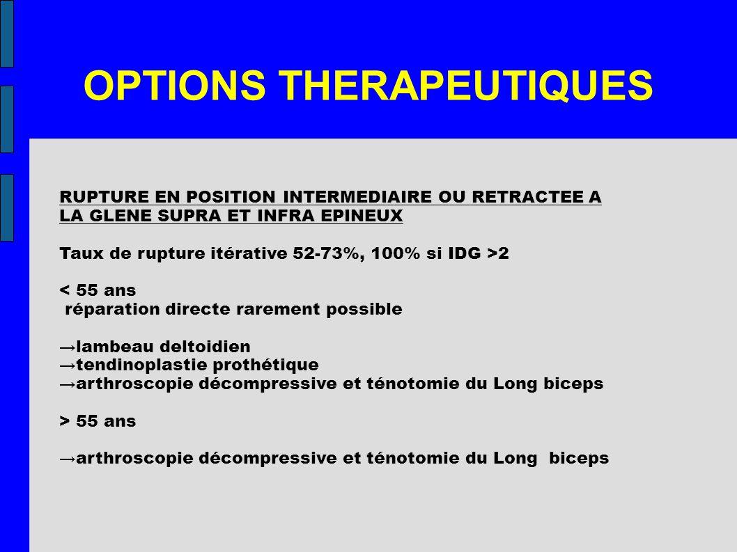 OPTIONS THERAPEUTIQUES RUPTURE EN POSITION INTERMEDIAIRE OU RETRACTEE A LA GLENE SUPRA ET INFRA EPINEUX Taux de rupture itérative 52-73%, 100% si IDG