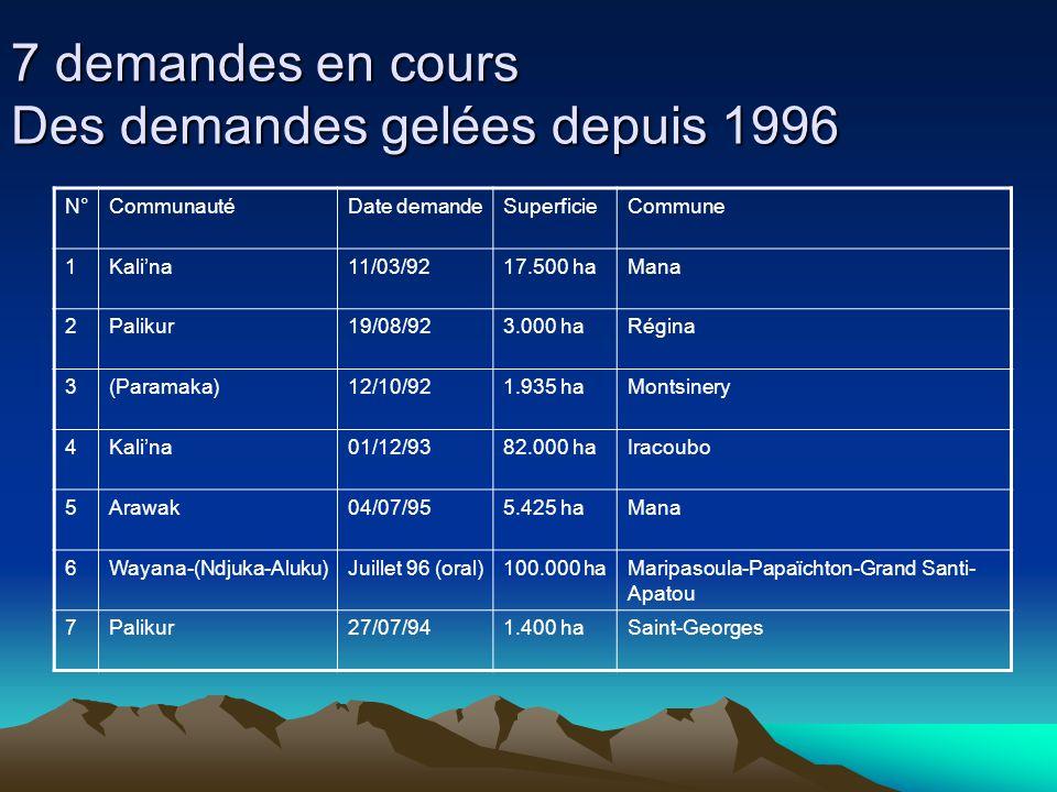 7 demandes en cours Des demandes gelées depuis 1996 N°CommunautéDate demandeSuperficieCommune 1Kalina11/03/9217.500 haMana 2Palikur19/08/923.000 haRégina 3(Paramaka)12/10/921.935 haMontsinery 4Kalina01/12/9382.000 haIracoubo 5Arawak04/07/955.425 haMana 6Wayana-(Ndjuka-Aluku)Juillet 96 (oral)100.000 haMaripasoula-Papaïchton-Grand Santi- Apatou 7Palikur27/07/941.400 haSaint-Georges