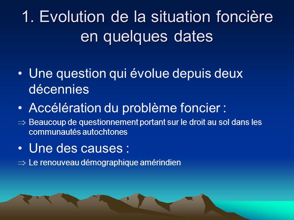1. Evolution de la situation foncière en quelques dates Une question qui évolue depuis deux décennies Accélération du problème foncier : Beaucoup de q