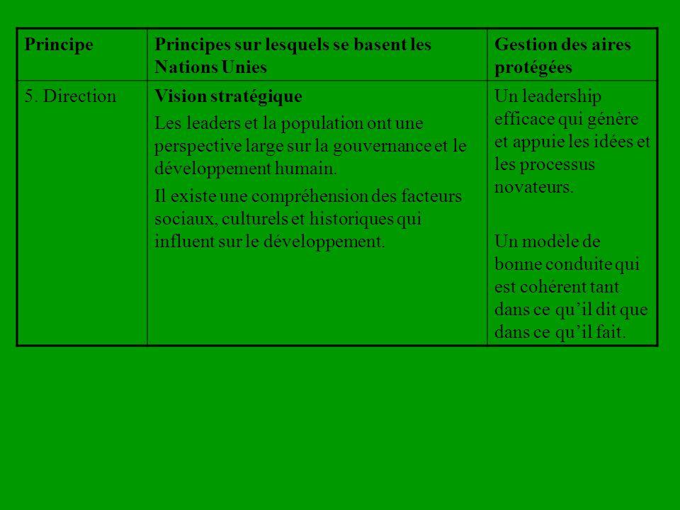 PrincipePrincipes sur lesquels se basent les Nations Unies Gestion des aires protégées 5.