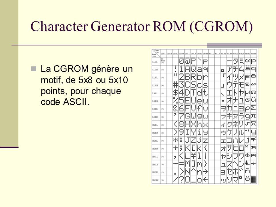 Character Generator ROM (CGROM) La CGROM génère un motif, de 5x8 ou 5x10 points, pour chaque code ASCII.