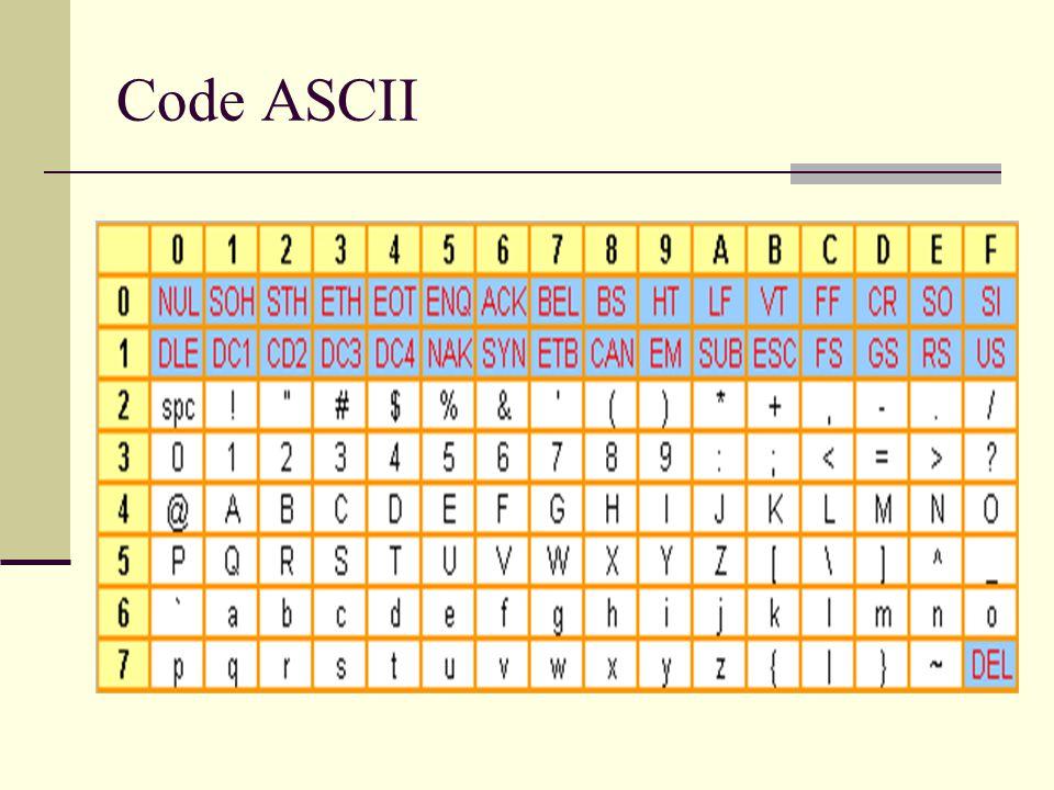 Code ASCII