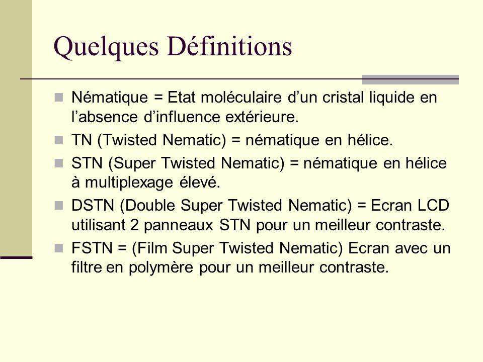 Quelques Définitions Nématique = Etat moléculaire dun cristal liquide en labsence dinfluence extérieure. TN (Twisted Nematic) = nématique en hélice. S