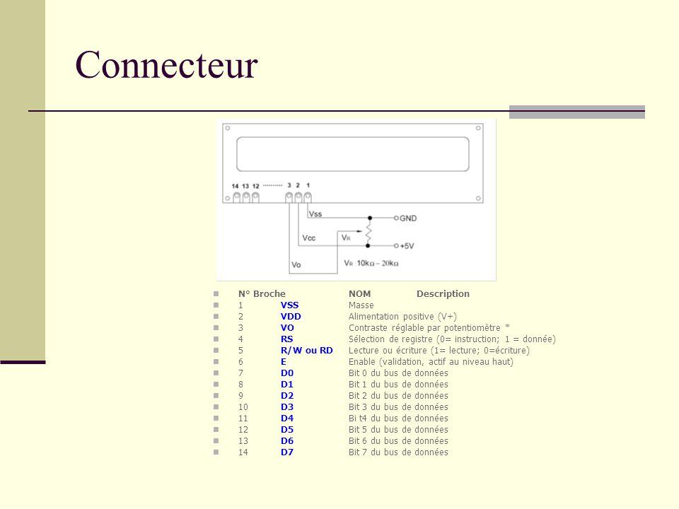 Connecteur N° Broche NOMDescription 1VSSMasse 2VDDAlimentation positive (V+) 3VOContraste réglable par potentiomètre * 4RSSélection de registre (0= instruction; 1 = donnée) 5R/W ou RD Lecture ou écriture (1= lecture; 0=écriture) 6EEnable (validation, actif au niveau haut) 7D0Bit 0 du bus de données 8D1Bit 1 du bus de données 9D2Bit 2 du bus de données 10D3Bit 3 du bus de données 11D4Bi t4 du bus de données 12D5Bit 5 du bus de données 13D6Bit 6 du bus de données 14D7Bit 7 du bus de données