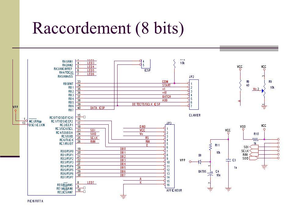 Raccordement (8 bits)