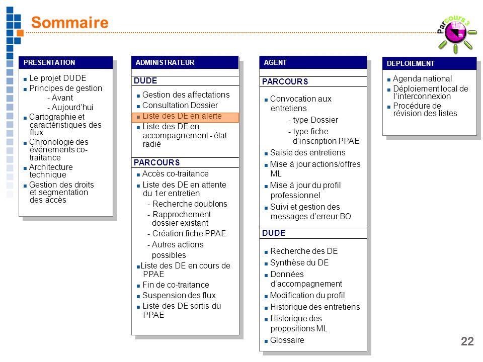 22 Le projet DUDE Principes de gestion - Avant - Aujourdhui Cartographie et caractéristiques des flux Chronologie des événements co- traitance Archite