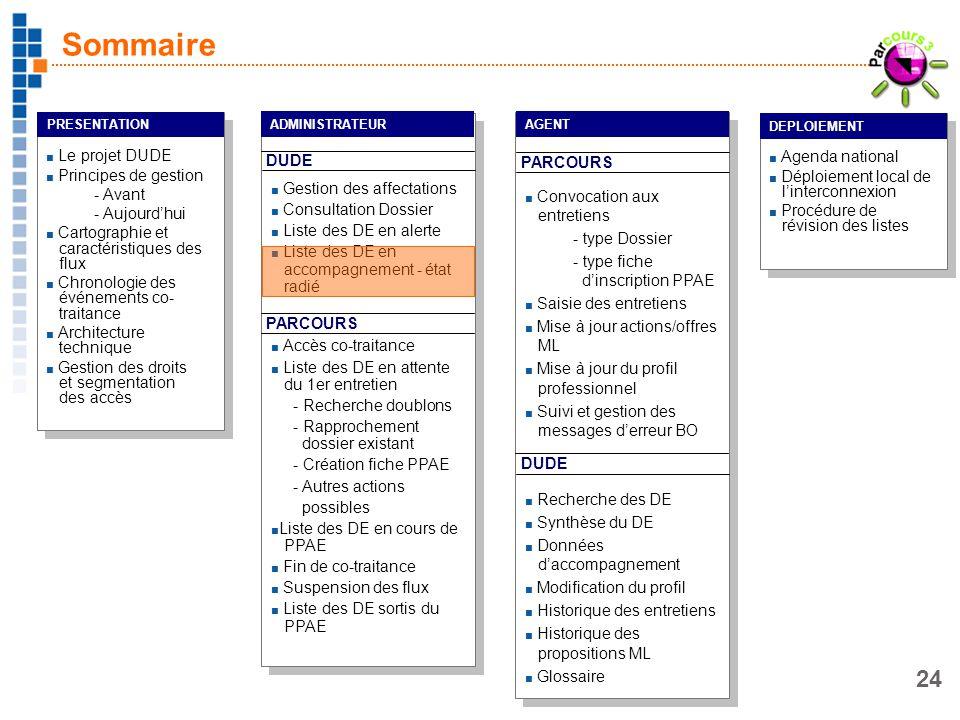 24 Le projet DUDE Principes de gestion - Avant - Aujourdhui Cartographie et caractéristiques des flux Chronologie des événements co- traitance Archite