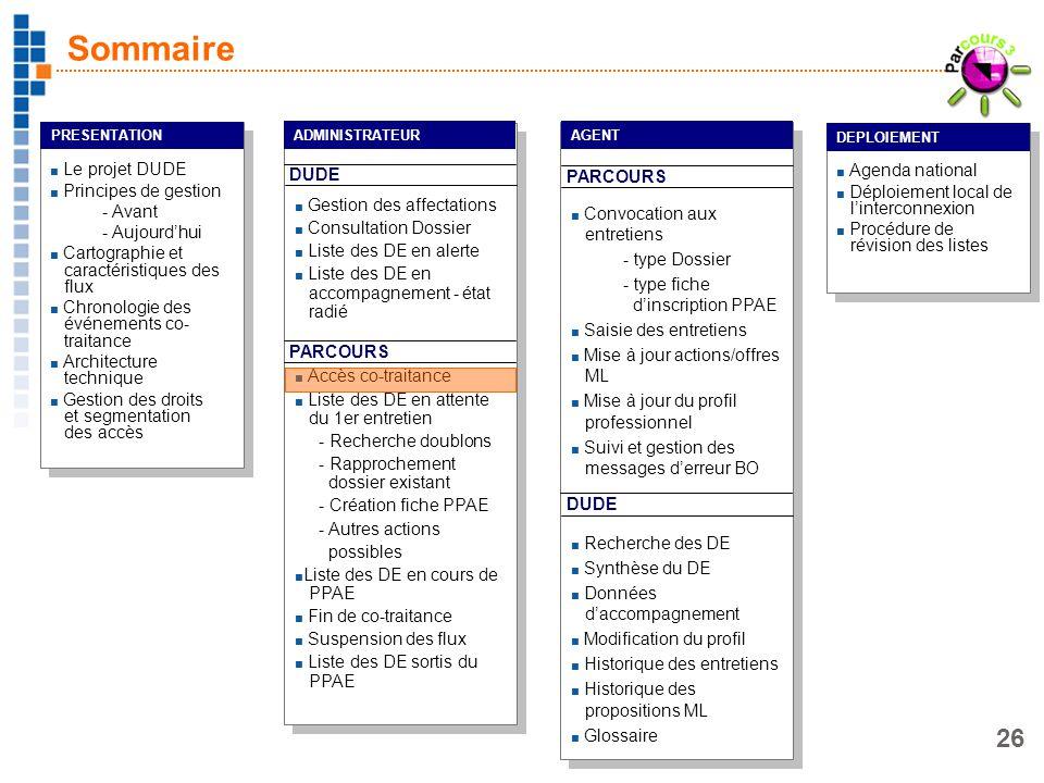 26 Le projet DUDE Principes de gestion - Avant - Aujourdhui Cartographie et caractéristiques des flux Chronologie des événements co- traitance Archite