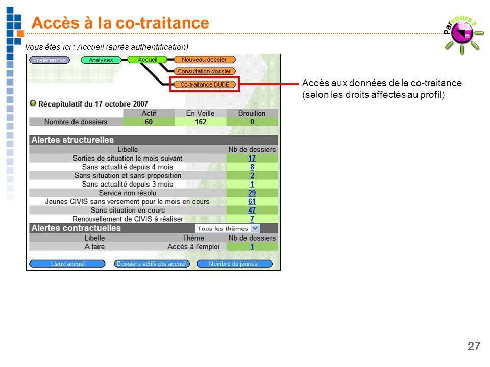 27 Accès à la co-traitance Vous êtes ici : Accueil (après authentification) Accès aux données de la co-traitance (selon les droits affectés au profil)