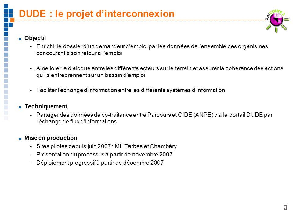 3 DUDE : le projet dinterconnexion Objectif -Enrichir le dossier dun demandeur demploi par les données de lensemble des organismes concourant à son re