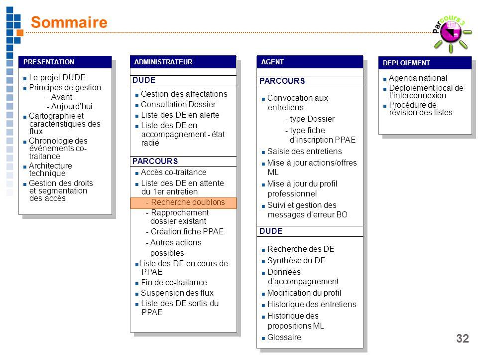 32 Le projet DUDE Principes de gestion - Avant - Aujourdhui Cartographie et caractéristiques des flux Chronologie des événements co- traitance Archite