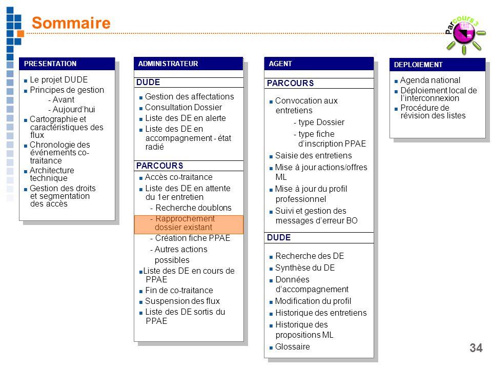 34 Le projet DUDE Principes de gestion - Avant - Aujourdhui Cartographie et caractéristiques des flux Chronologie des événements co- traitance Archite