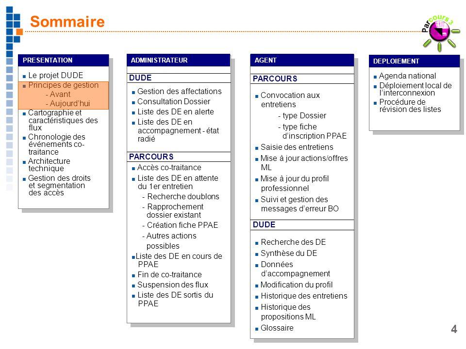 4 Le projet DUDE Principes de gestion - Avant - Aujourdhui Cartographie et caractéristiques des flux Chronologie des événements co- traitance Architec