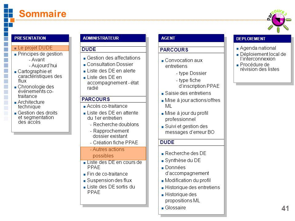 41 Le projet DUDE Principes de gestion - Avant - Aujourdhui Cartographie et caractéristiques des flux Chronologie des événements co- traitance Archite
