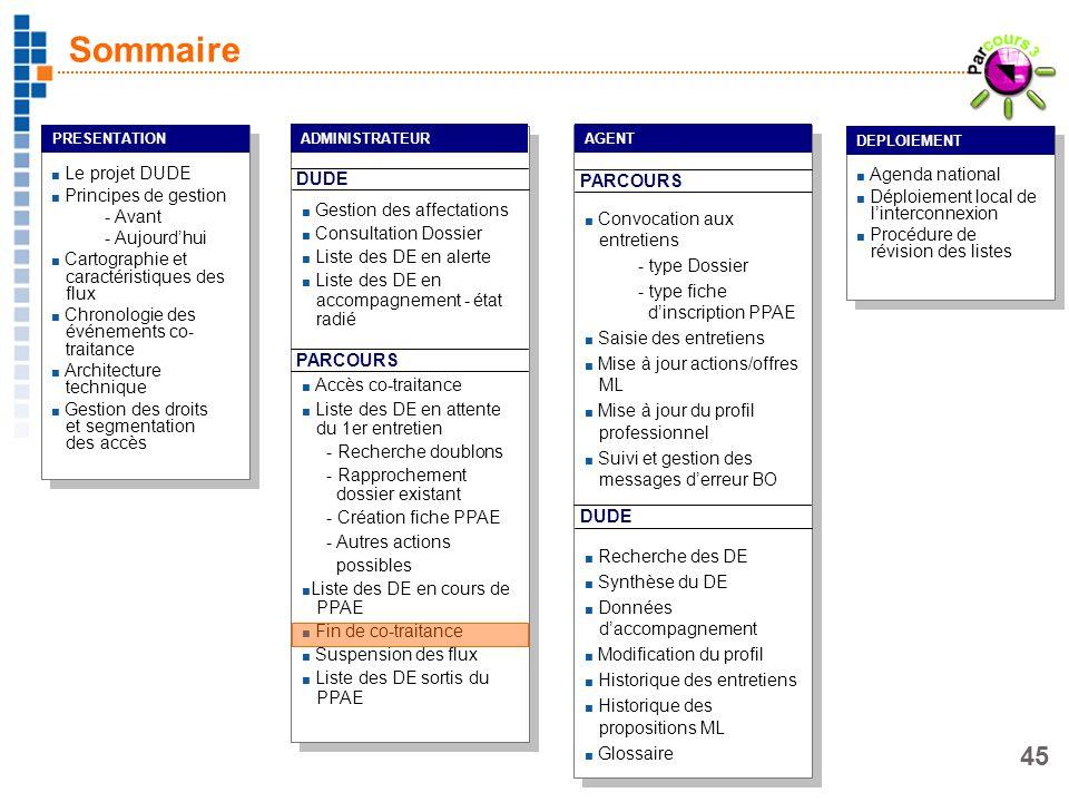 45 Le projet DUDE Principes de gestion - Avant - Aujourdhui Cartographie et caractéristiques des flux Chronologie des événements co- traitance Archite