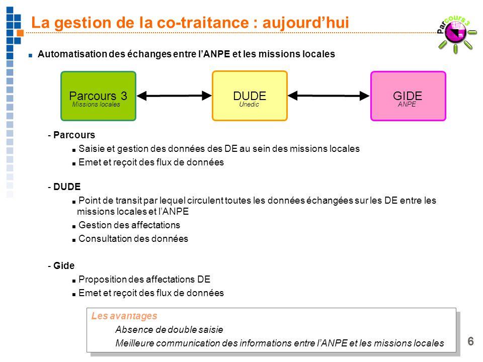 6 La gestion de la co-traitance : aujourdhui Parcours 3 DUDE GIDE Automatisation des échanges entre lANPE et les missions locales Les avantages Absenc