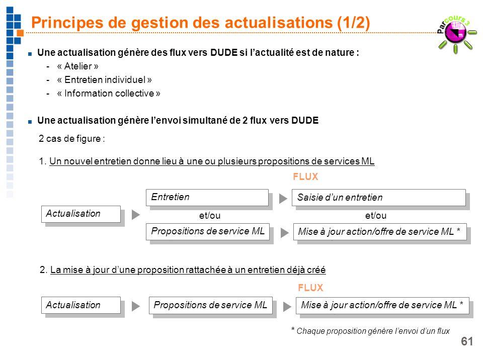 61 Principes de gestion des actualisations (1/2) Une actualisation génère des flux vers DUDE si lactualité est de nature : -« Atelier » -« Entretien i