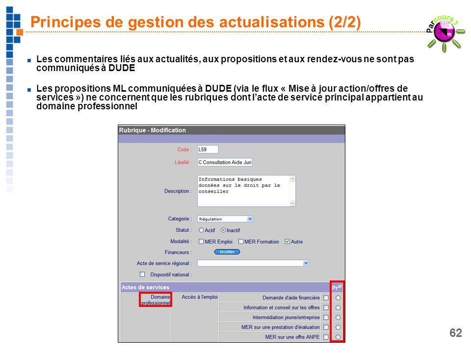 62 Principes de gestion des actualisations (2/2) Les commentaires liés aux actualités, aux propositions et aux rendez-vous ne sont pas communiqués à D