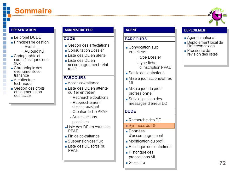72 Le projet DUDE Principes de gestion - Avant - Aujourdhui Cartographie et caractéristiques des flux Chronologie des événements co- traitance Archite