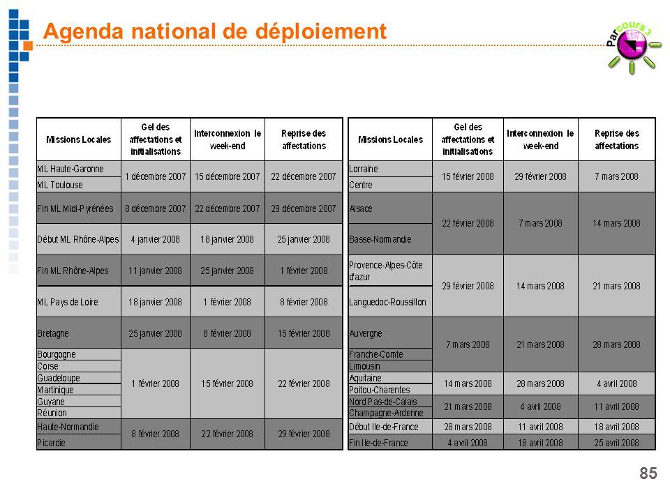 85 Agenda national de déploiement