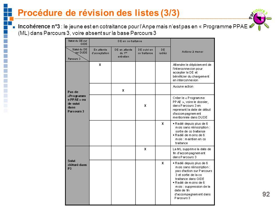 92 Procédure de révision des listes (3/3) Incohérence n°3 : le jeune est en cotraitance pour lAnpe mais nest pas en « Programme PPAE » (ML) dans Parco