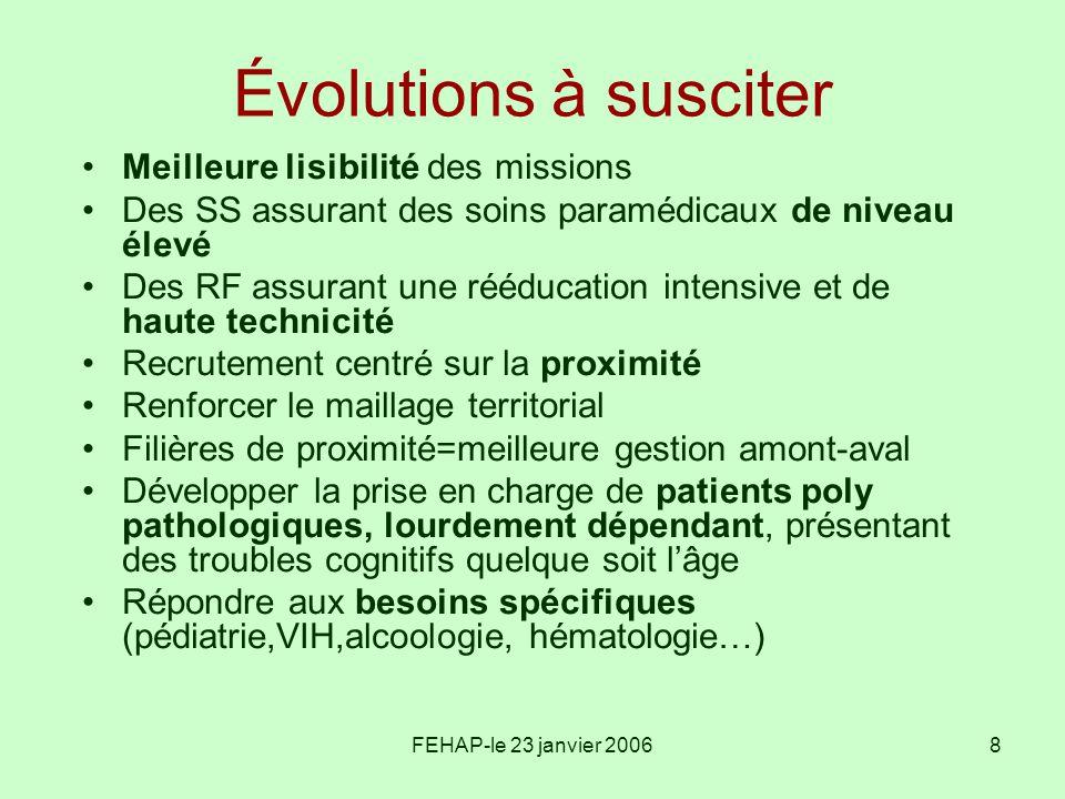 FEHAP-le 23 janvier 20068 Évolutions à susciter Meilleure lisibilité des missions Des SS assurant des soins paramédicaux de niveau élevé Des RF assura