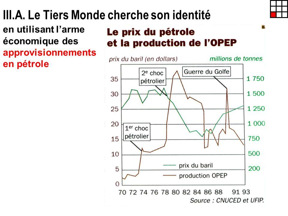 III.A. Le Tiers Monde cherche son identité en utilisant larme économique des approvisionnements en pétrole
