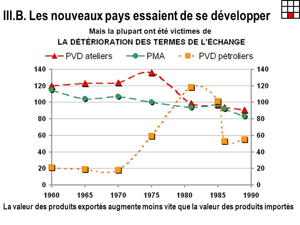 III.B. Les nouveaux pays essaient de se développer Mais la plupart ont été victimes de La valeur des produits exportés augmente moins vite que la vale