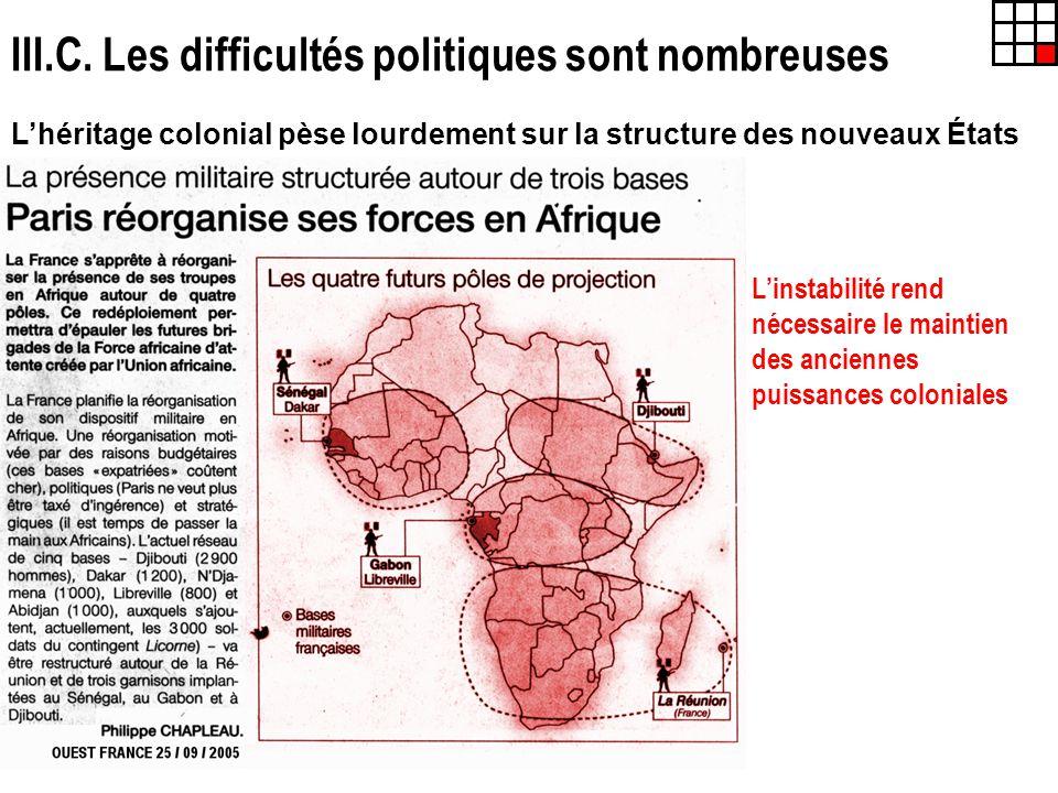 III.C. Les difficultés politiques sont nombreuses Lhéritage colonial pèse lourdement sur la structure des nouveaux États Linstabilité rend nécessaire