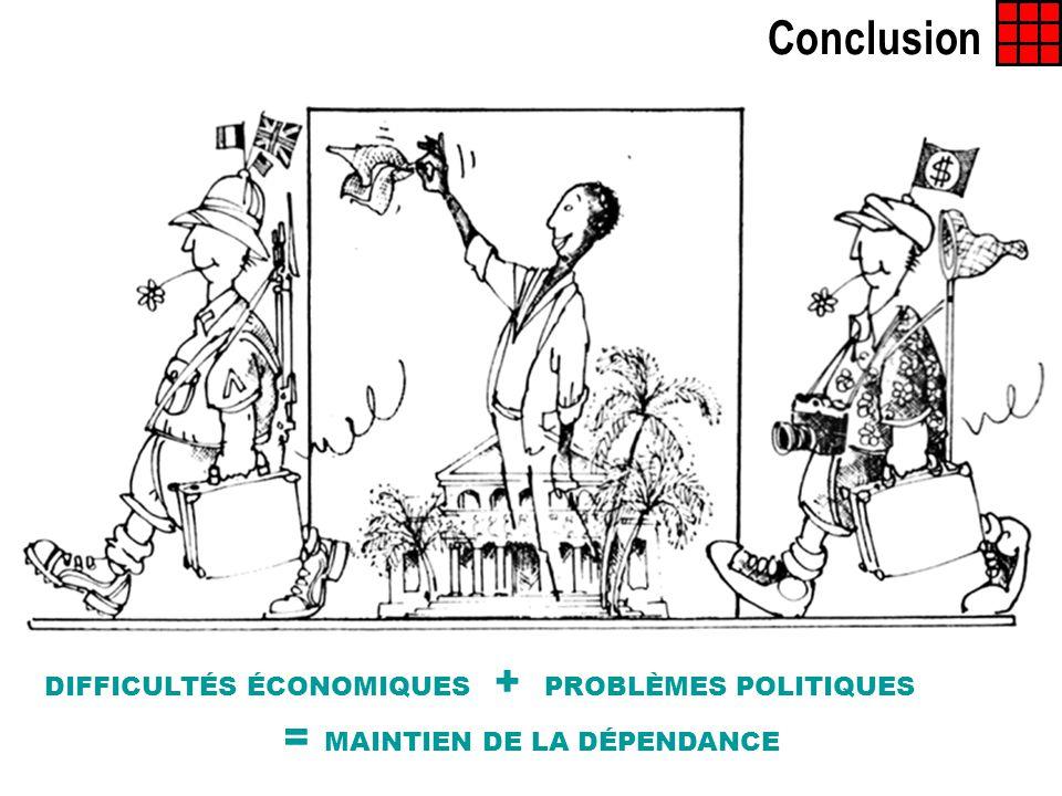 Conclusion DIFFICULTÉS ÉCONOMIQUES + PROBLÈMES POLITIQUES = MAINTIEN DE LA DÉPENDANCE
