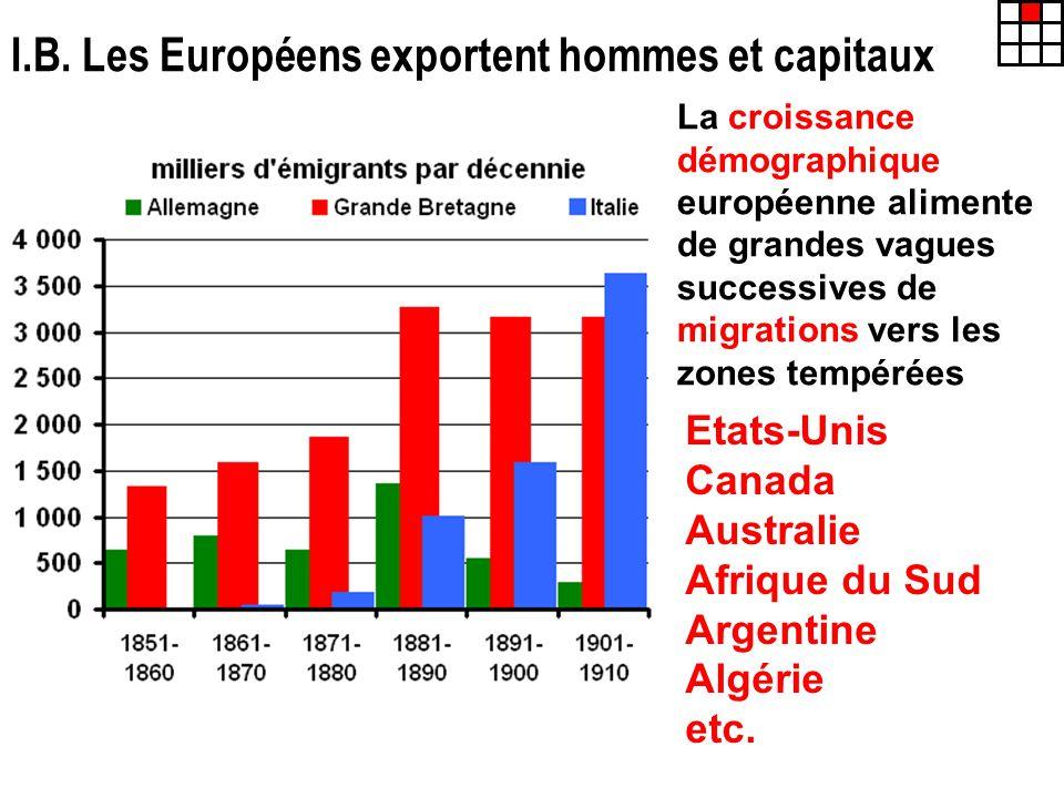 I.B. Les Européens exportent hommes et capitaux La croissance démographique européenne alimente de grandes vagues successives de migrations vers les z
