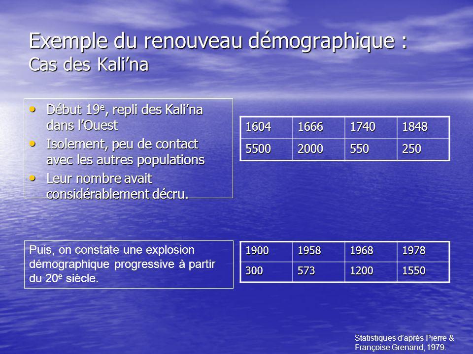 Exemple du renouveau démographique : Cas des Kalina Début 19 e, repli des Kalina dans lOuest Début 19 e, repli des Kalina dans lOuest Isolement, peu d