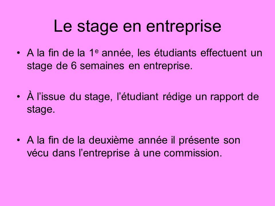 Le stage en entreprise A la fin de la 1 e année, les étudiants effectuent un stage de 6 semaines en entreprise. À lissue du stage, létudiant rédige un
