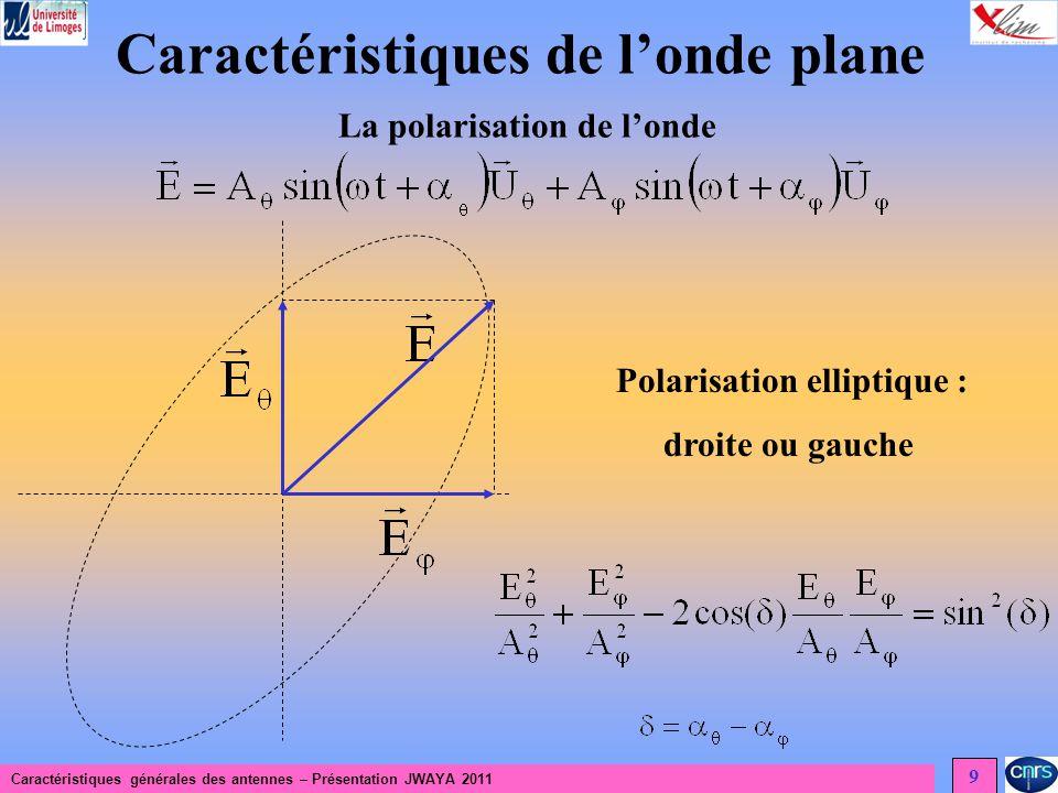 Caractéristiques générales des antennes – Présentation JWAYA 2011 9 Caractéristiques de londe plane La polarisation de londe Polarisation elliptique :
