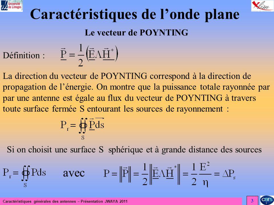 Caractéristiques générales des antennes – Présentation JWAYA 2011 3 Caractéristiques de londe plane Le vecteur de POYNTING Définition : La direction d