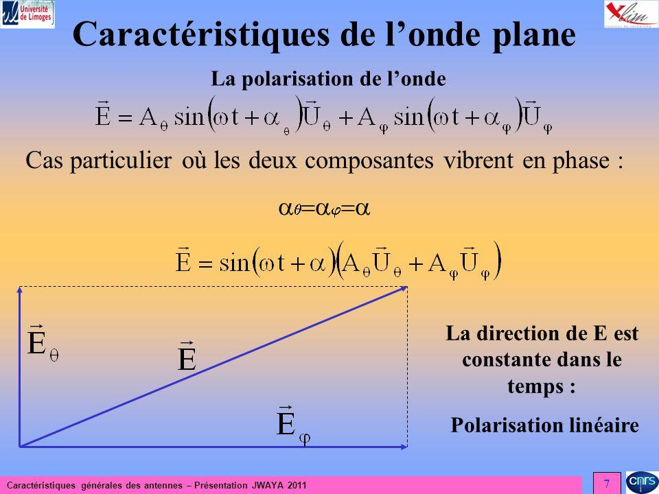 Caractéristiques générales des antennes – Présentation JWAYA 2011 Caractéristiques de londe plane La polarisation de londe Cas particulier où les deux composantes sont égales en module vibrent en quadrature : A et Polarisation circulaire : droite ou gauche