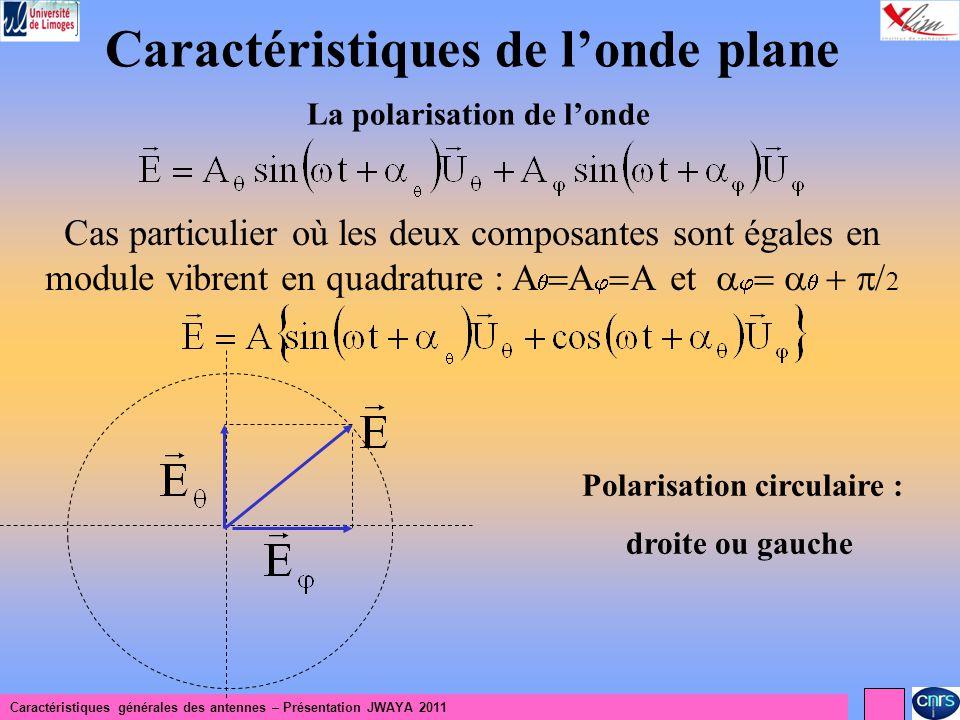 Caractéristiques générales des antennes – Présentation JWAYA 2011 9 Caractéristiques de londe plane La polarisation de londe Cas particulier où les deux composantes en quadrature : Polarisation elliptique : droite ou gauche