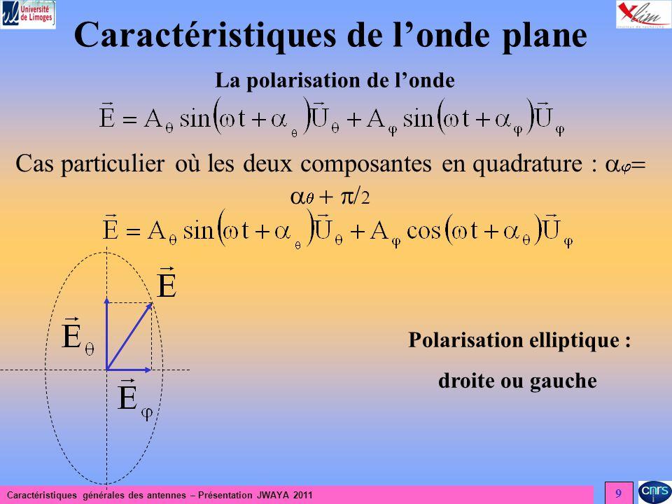 Caractéristiques générales des antennes – Présentation JWAYA 2011 9 Caractéristiques de londe plane La polarisation de londe Polarisation elliptique : droite ou gauche