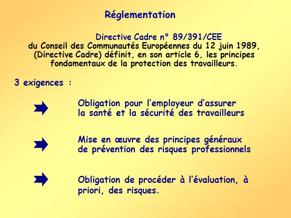 Réglementation Directive Cadre n° 89/391/CEE du Conseil des Communautés Européennes du 12 juin 1989, (Directive Cadre) définit, en son article 6, les principes fondamentaux de la protection des travailleurs.