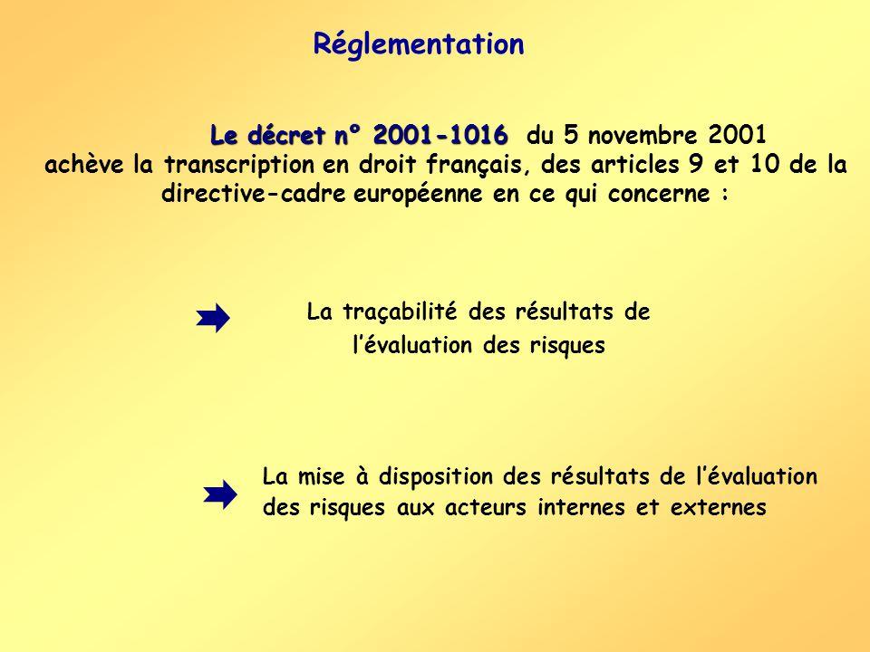 Réglementation Le décret n° 2001-1016 Le décret n° 2001-1016 du 5 novembre 2001 achève la transcription en droit français, des articles 9 et 10 de la directive-cadre européenne en ce qui concerne : La traçabilité des résultats de lévaluation des risques La mise à disposition des résultats de lévaluation des risques aux acteurs internes et externes