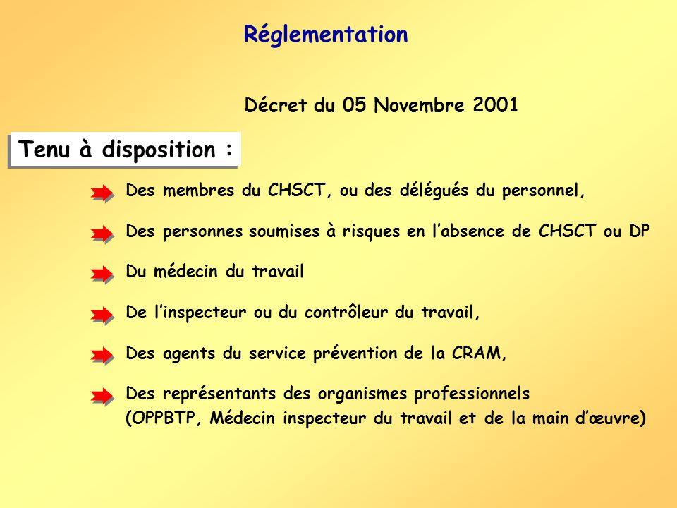 Tenu à disposition : Décret du 05 Novembre 2001 Des membres du CHSCT, ou des délégués du personnel, Des personnes soumises à risques en labsence de CH