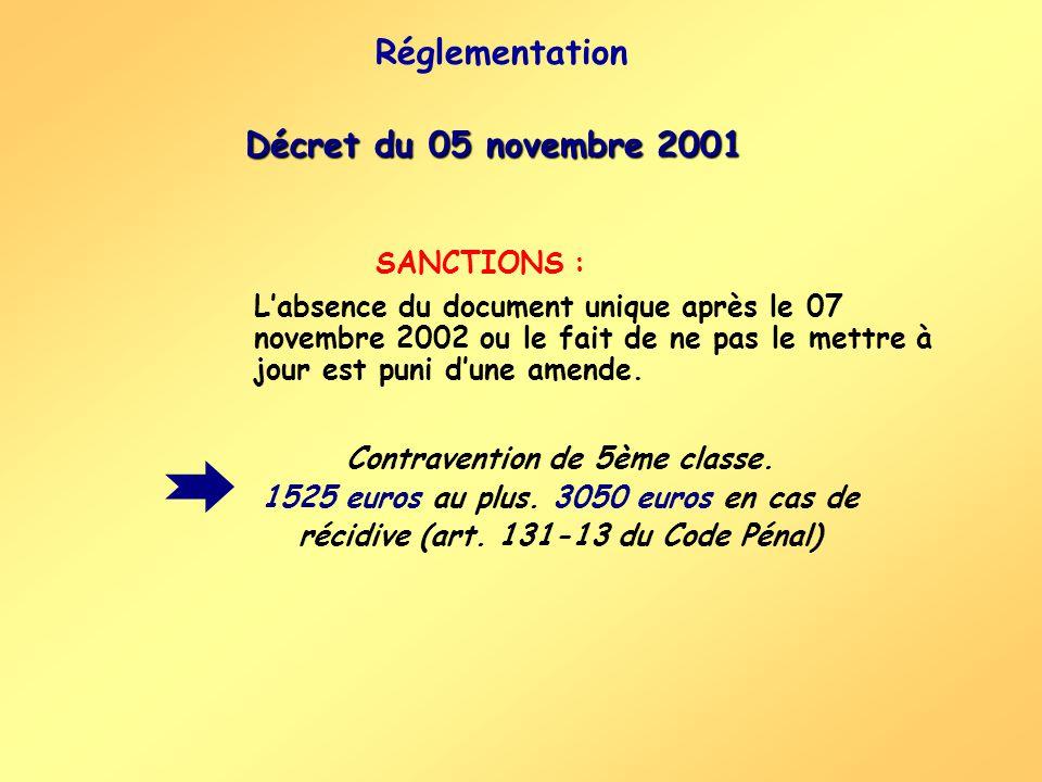 Décret du 05 novembre 2001 SANCTIONS : Labsence du document unique après le 07 novembre 2002 ou le fait de ne pas le mettre à jour est puni dune amende.