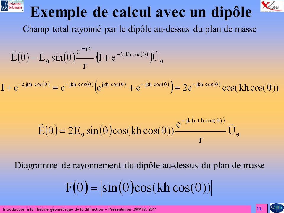 Introduction à la Théorie géométrique de la diffraction – Présentation JWAYA 2011 11 Exemple de calcul avec un dipôle Champ total rayonné par le dipôle au-dessus du plan de masse Diagramme de rayonnement du dipôle au-dessus du plan de masse