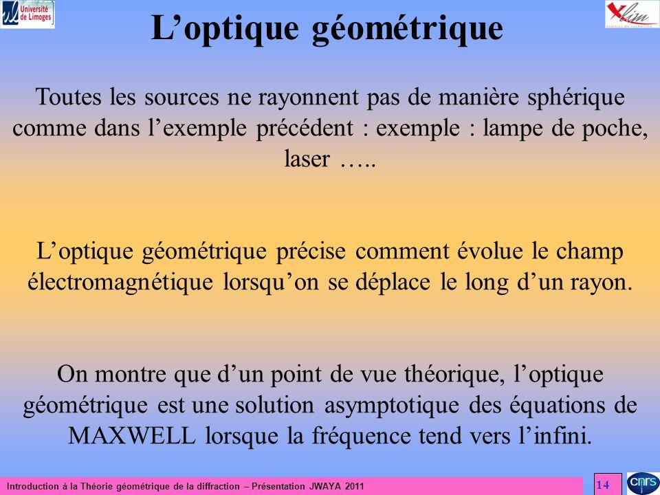 Introduction à la Théorie géométrique de la diffraction – Présentation JWAYA 2011 14 Loptique géométrique Toutes les sources ne rayonnent pas de manière sphérique comme dans lexemple précédent : exemple : lampe de poche, laser …..